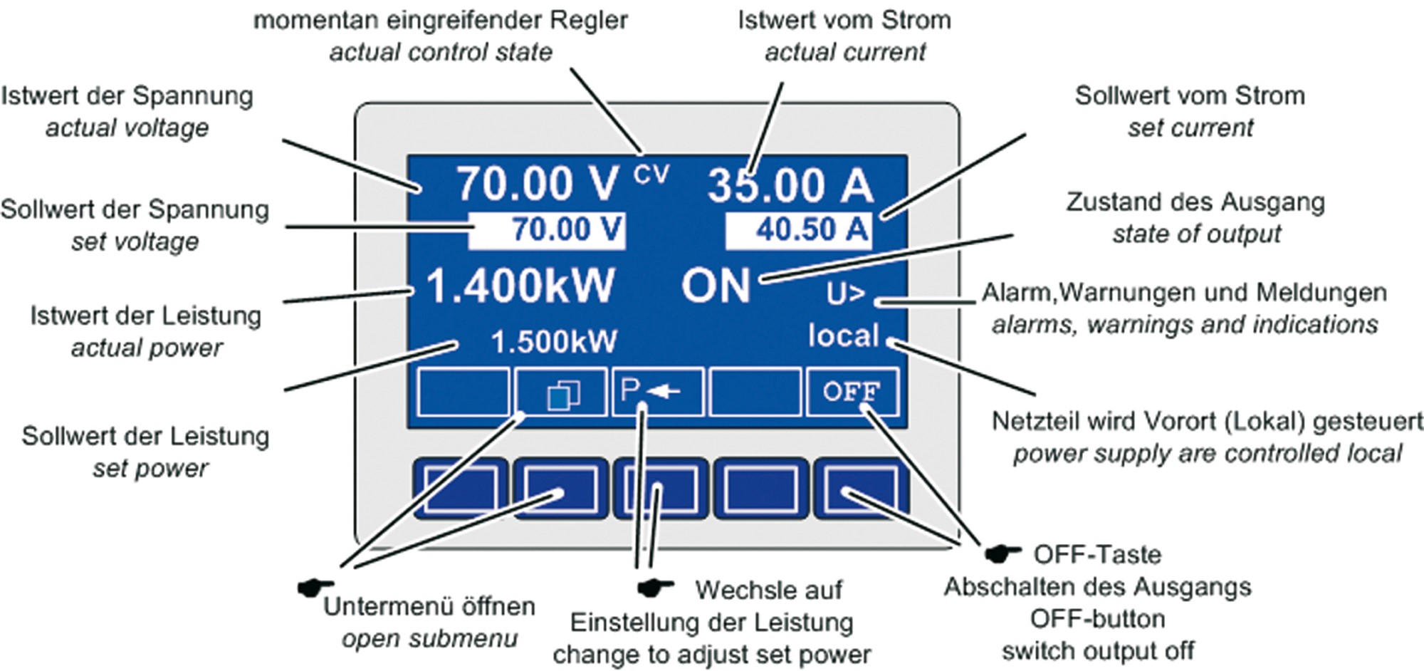 E/PSI 8000-DT Laboratory Power Supply 320-1500 W - EPS