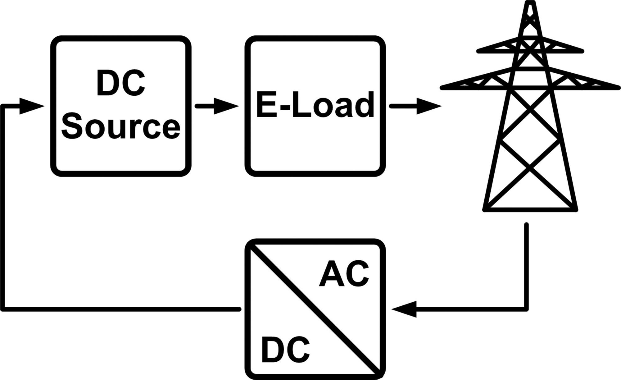 EPS/ELR 9080-170-3U Elektronische Last mit Netzrückspeisung