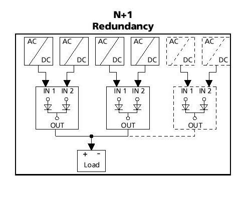 EPS/MRM 48-40 Redundanz Modul