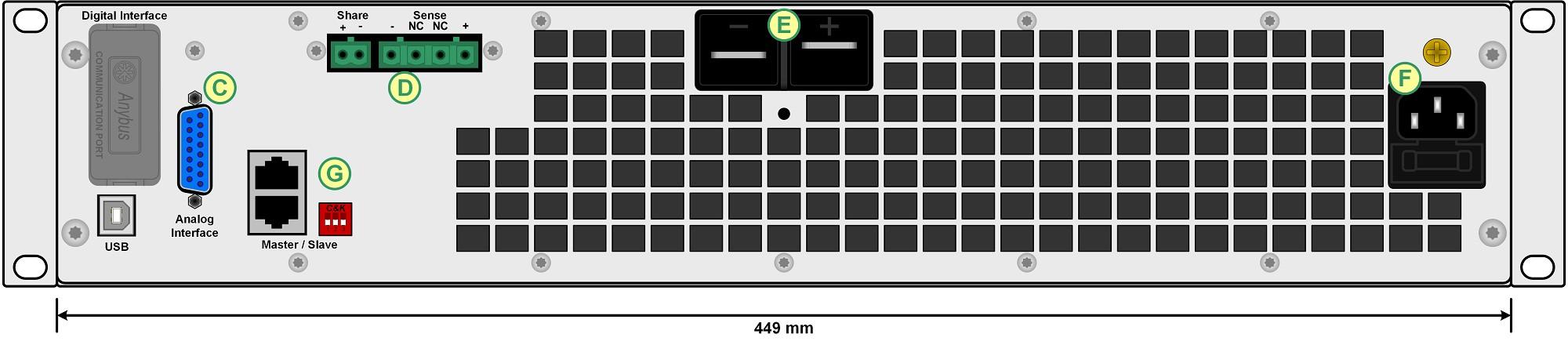 EPS/EL 9200-35B-2Q Elektronische Last