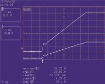 EPS/HS-10 High Speed für 10 kW Modelle